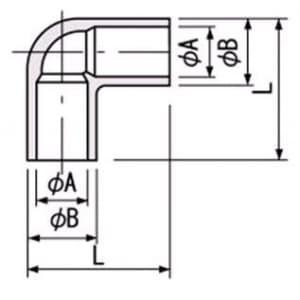 因幡電工 【数量限定特価】ネオドレンパイプ用エルボ90° 90度曲げ継手 ネオドレンパイプ用エルボ90° 90度曲げ継手 NDE-25 画像2