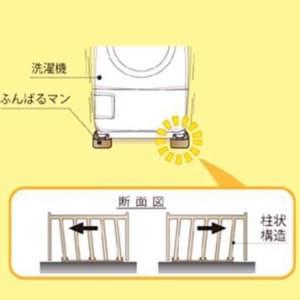 因幡電機 洗濯機用防振かさ上げ台 ふんばるマン 1セット4個入 洗濯機用防振かさ上げ台 ふんばるマン 1セット4個入り OP-SG600 画像2