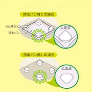 因幡電機 洗濯機用防振かさ上げ台 ふんばるマン 1セット4個入 洗濯機用防振かさ上げ台 ふんばるマン 1セット4個入り OP-SG600 画像3