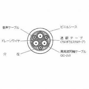 華陽電線 【販売終了】親子ケーブル 1m単位切り売り K-33VC