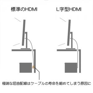 ホーリック HDMI延長ケーブル L型90度 1m ゴールド HDMI延長ケーブル L型90度 1m ゴールド HLFM10-587GD 画像5